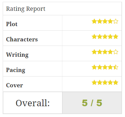Rating report table showing ratings for each category and an overall rating of 5/5