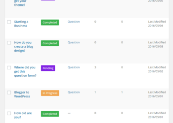All Questions page in the admin panel