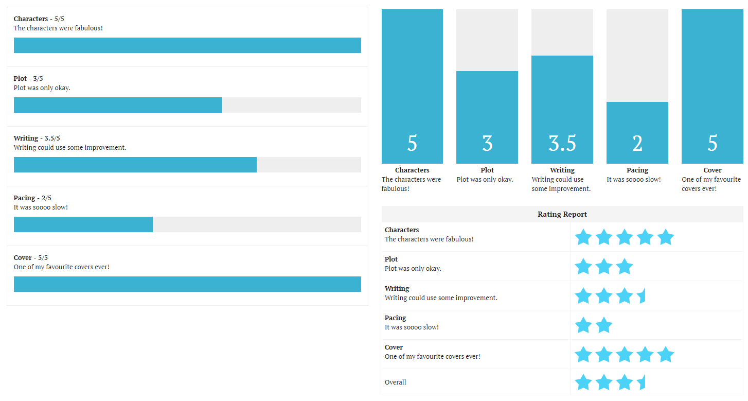 Rating Report display options